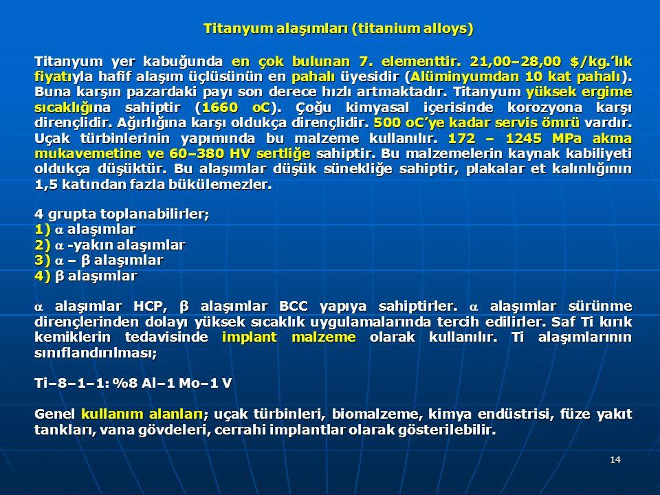 Titanyum alaşımları (titanium alloys)
