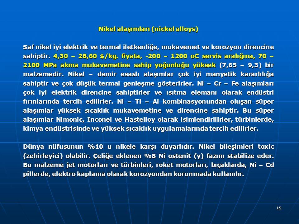 Nikel alaşımları (nickel alloys)