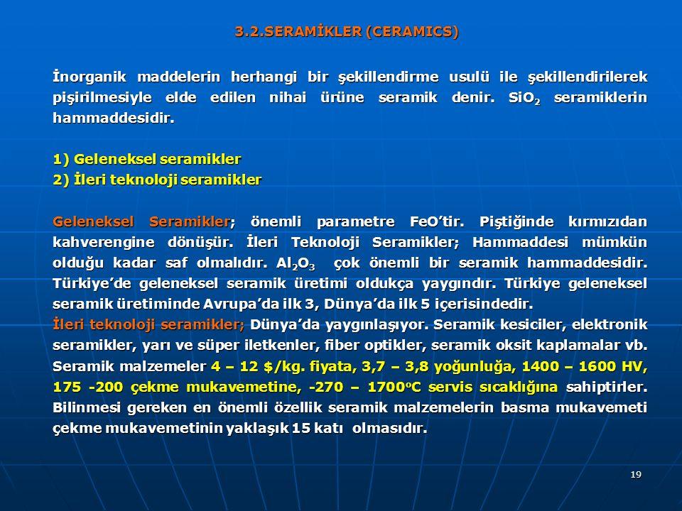 3.2.SERAMİKLER (CERAMICS)