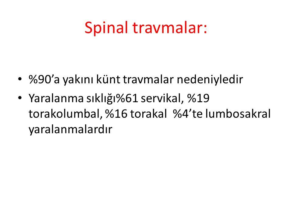 Spinal travmalar: %90'a yakını künt travmalar nedeniyledir