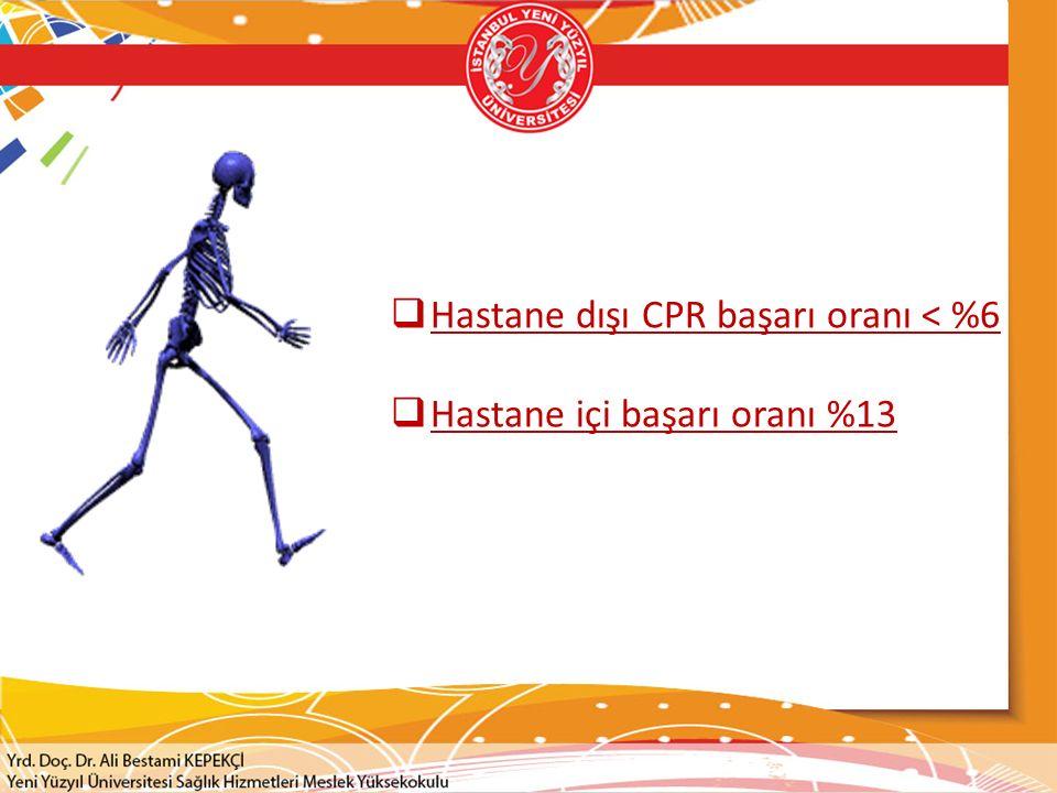 Hastane dışı CPR başarı oranı < %6