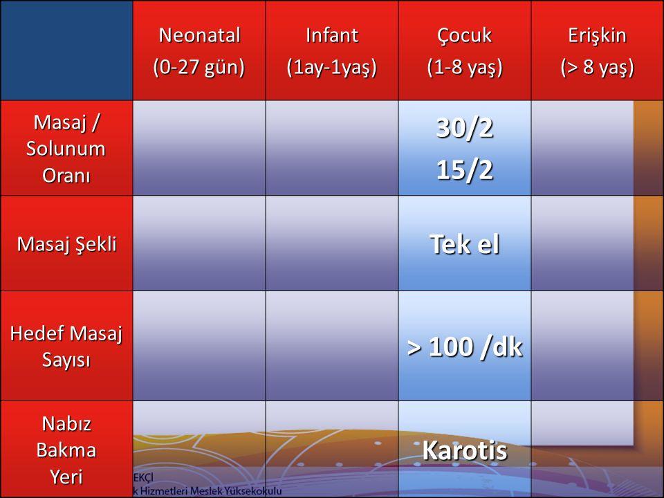 30/2 15/2 Tek el > 100 /dk Karotis