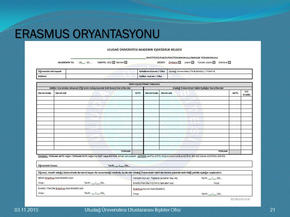 ERASMUS ORYANTASYONU 03.11.2015 Uludağ Üniversitesi Uluslararası İlişkiler Ofisi