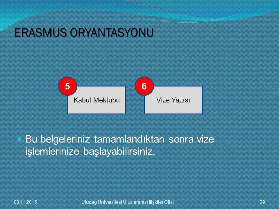 ERASMUS ORYANTASYONU Bu belgeleriniz tamamlandıktan sonra vize işlemlerinize başlayabilirsiniz. 5.