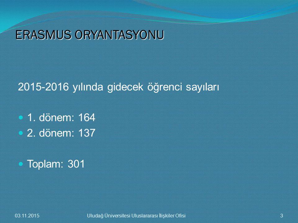 ERASMUS ORYANTASYONU 2015-2016 yılında gidecek öğrenci sayıları