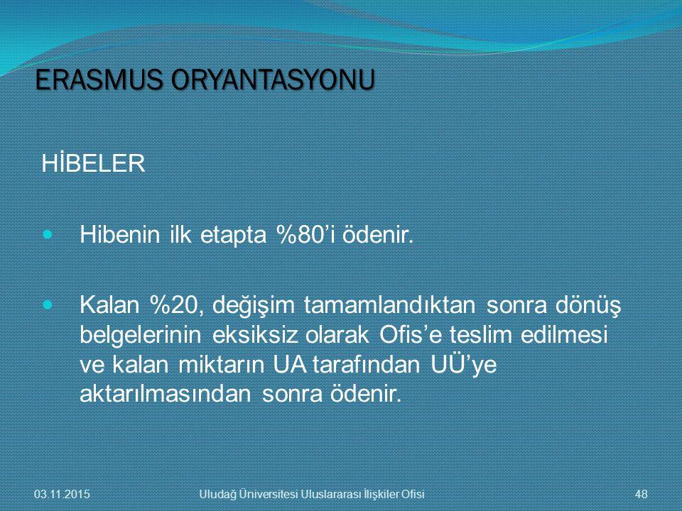 ERASMUS ORYANTASYONU HİBELER Hibenin ilk etapta %80'i ödenir.