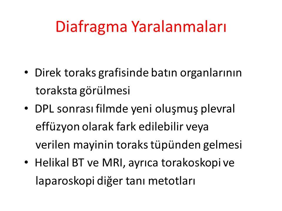 Diafragma Yaralanmaları