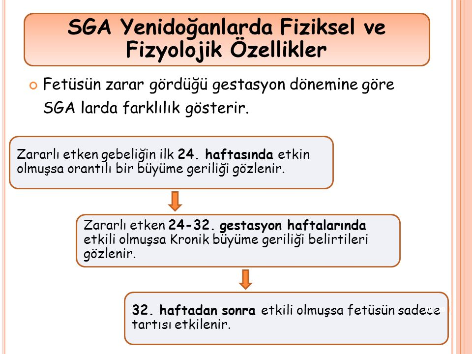 SGA Yenidoğanlarda Fiziksel ve Fizyolojik Özellikler