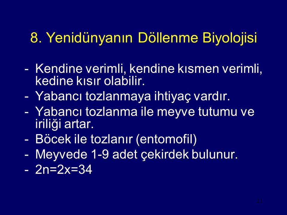 8. Yenidünyanın Döllenme Biyolojisi