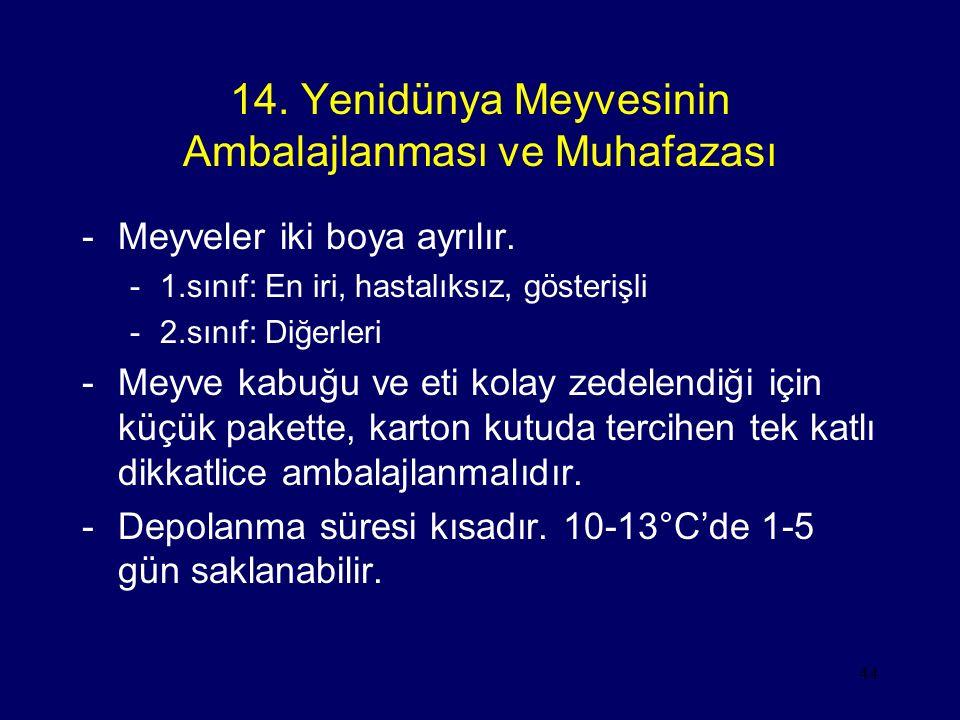 14. Yenidünya Meyvesinin Ambalajlanması ve Muhafazası