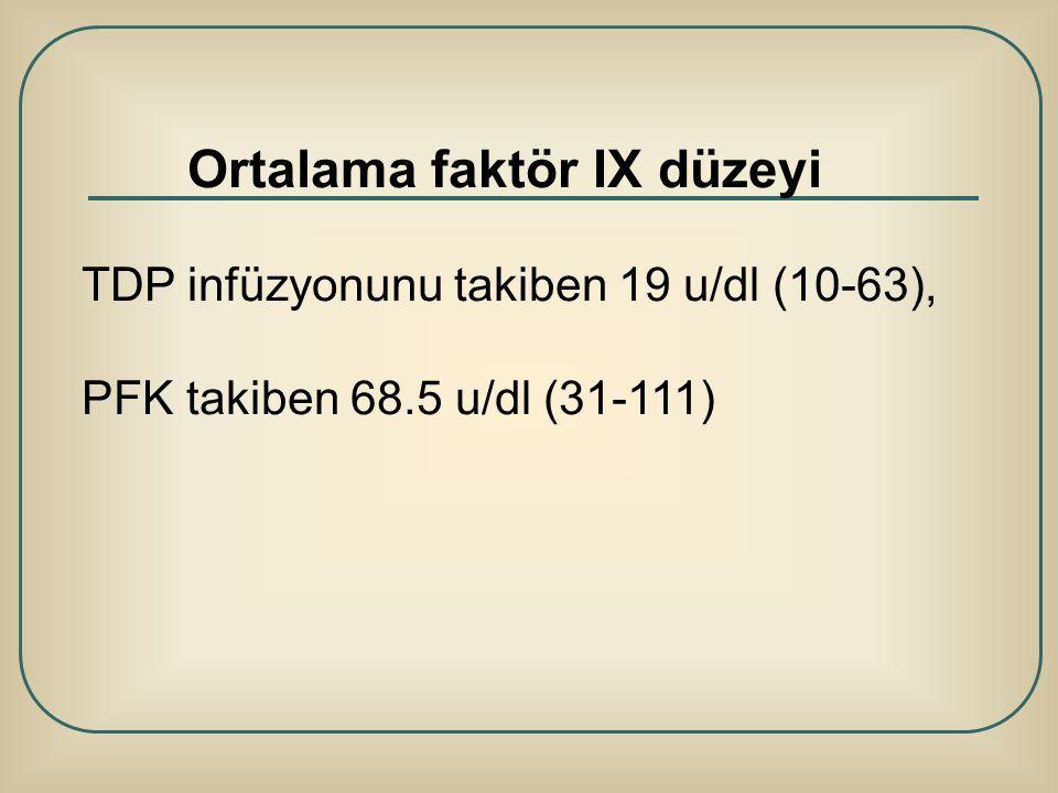 Ortalama faktör IX düzeyi
