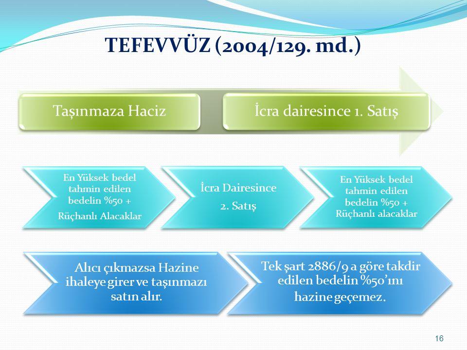 TEFEVVÜZ (2004/129. md.) Taşınmaza Haciz İcra dairesince 1. Satış