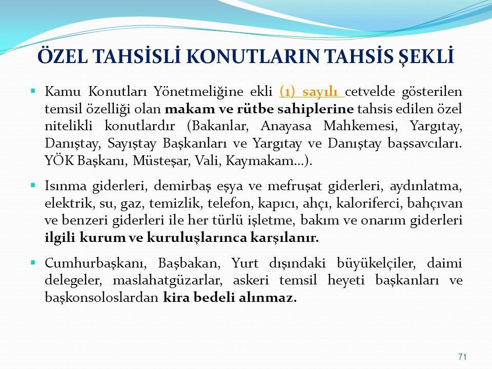 ÖZEL TAHSİSLİ KONUTLARIN TAHSİS ŞEKLİ