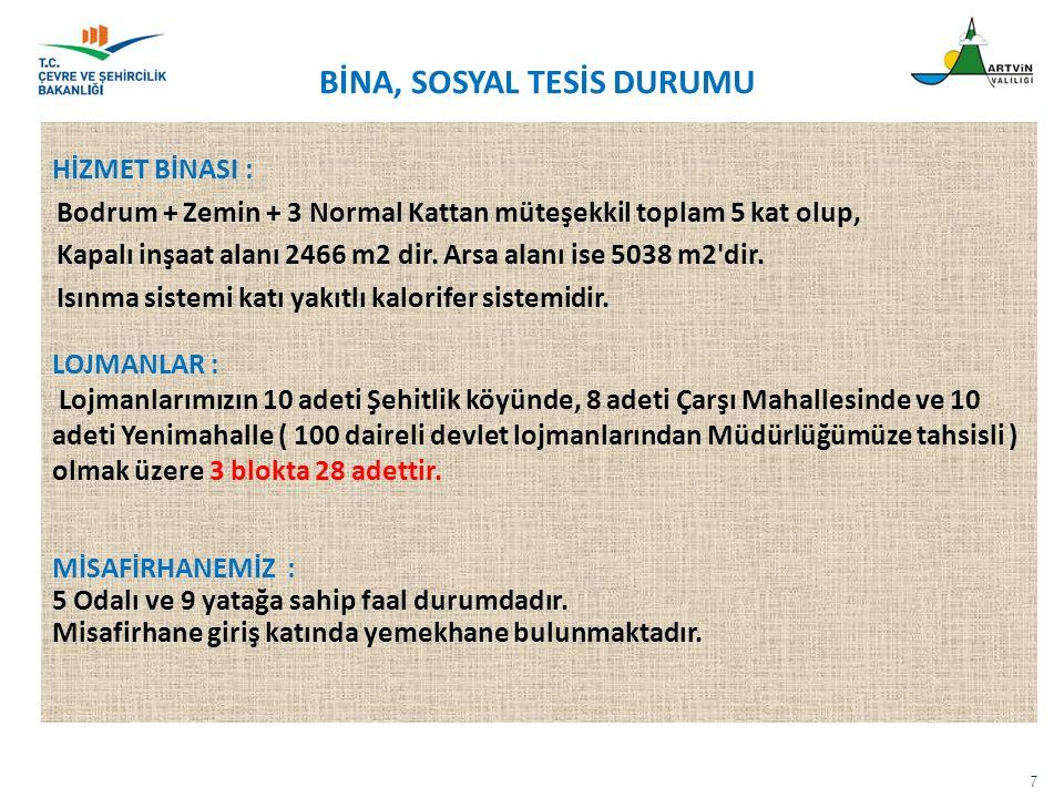 BİNA, SOSYAL TESİS DURUMU