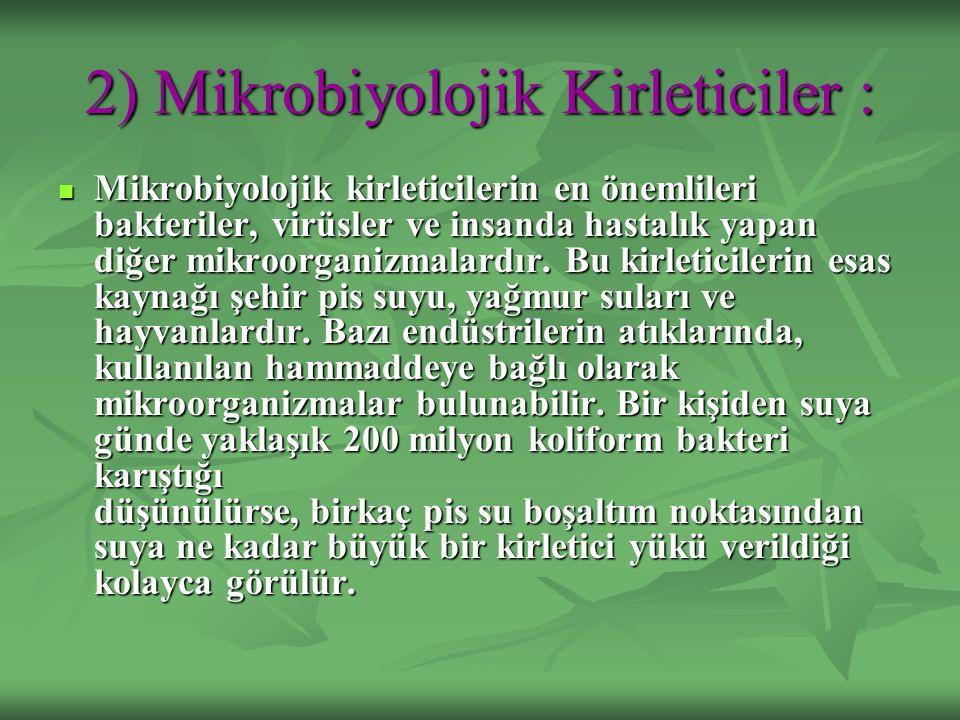2) Mikrobiyolojik Kirleticiler :