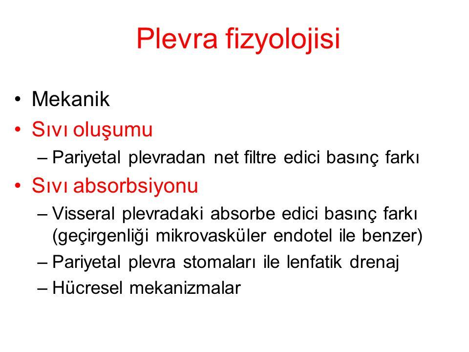 Plevra fizyolojisi Mekanik Sıvı oluşumu Sıvı absorbsiyonu