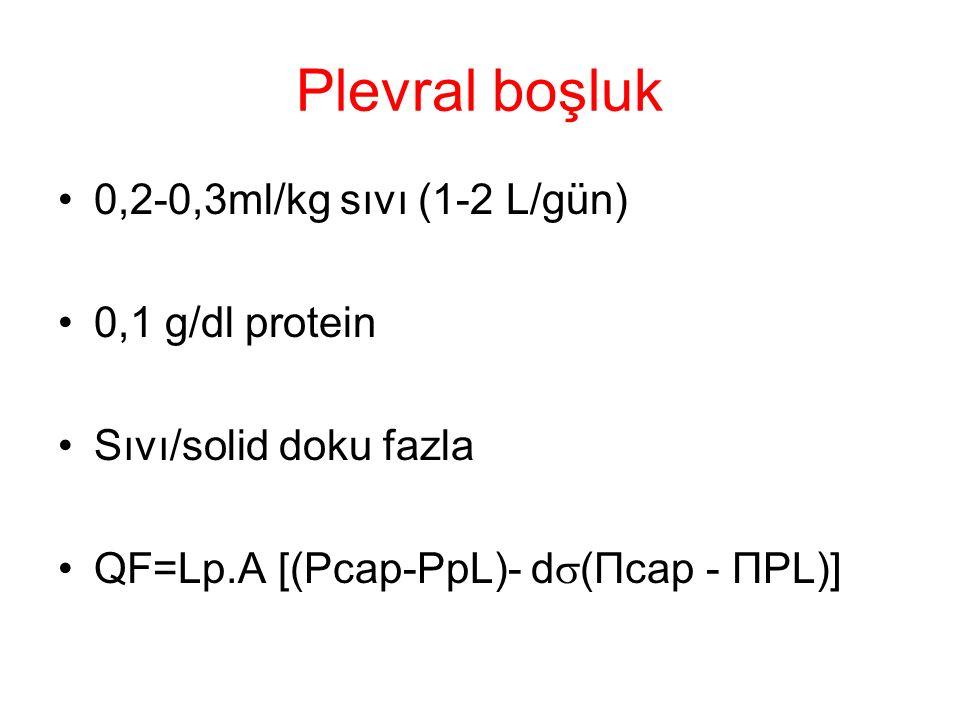Plevral boşluk 0,2-0,3ml/kg sıvı (1-2 L/gün) 0,1 g/dl protein