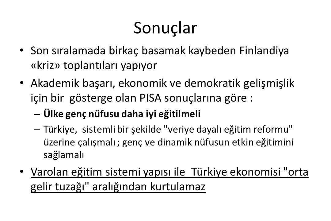 Sonuçlar Son sıralamada birkaç basamak kaybeden Finlandiya «kriz» toplantıları yapıyor.