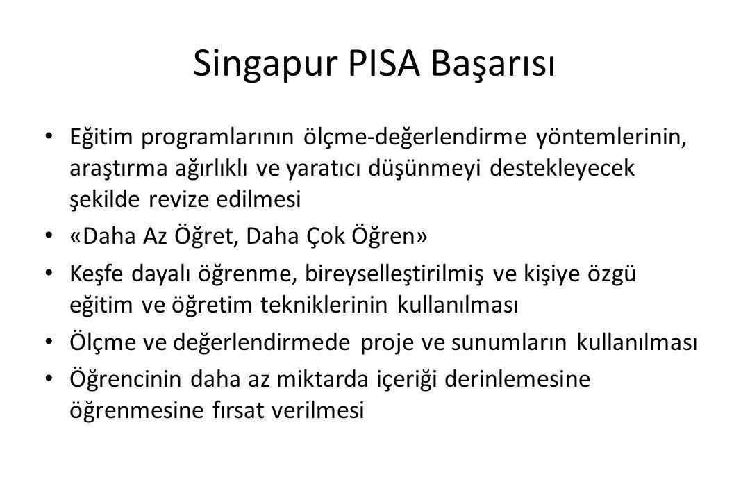 Singapur PISA Başarısı