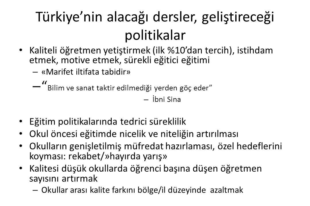 Türkiye'nin alacağı dersler, geliştireceği politikalar