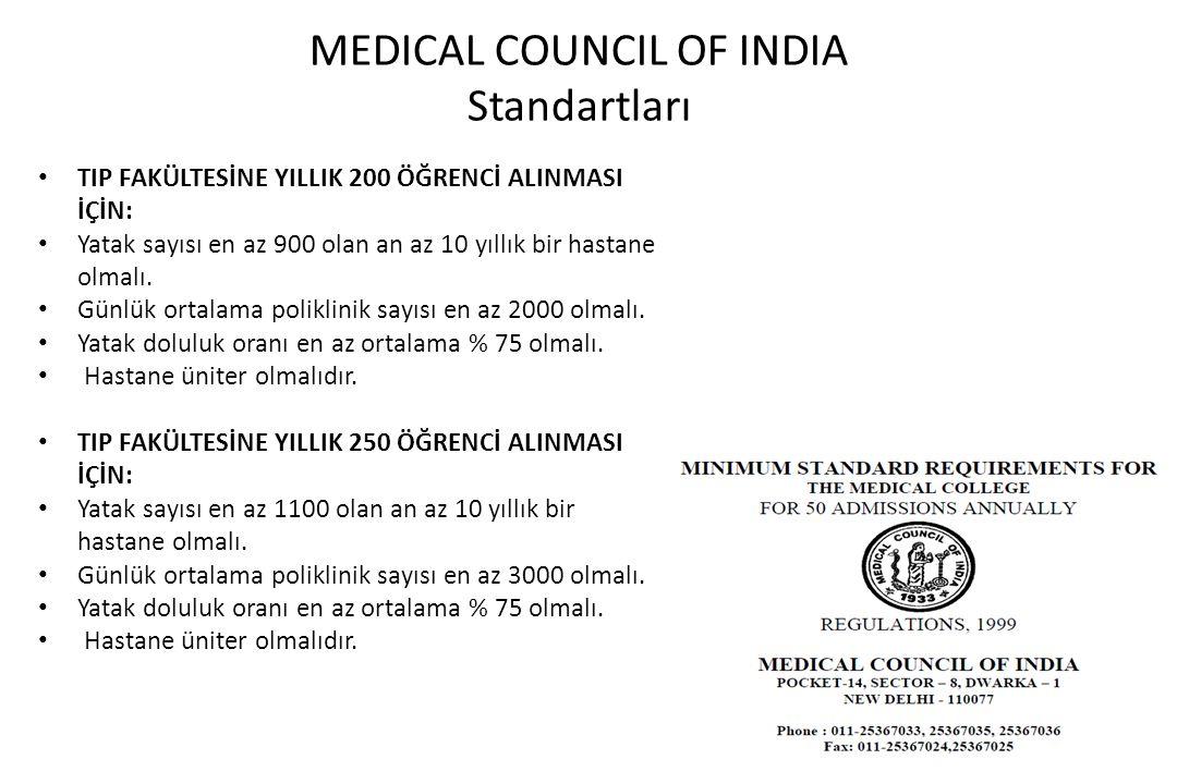 MEDICAL COUNCIL OF INDIA Standartları