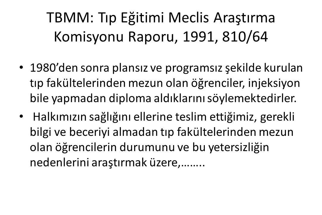 TBMM: Tıp Eğitimi Meclis Araştırma Komisyonu Raporu, 1991, 810/64