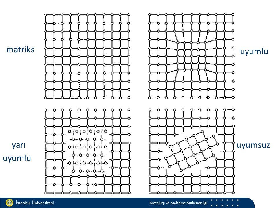 matriks uyumlu yarı uyumlu uyumsuz