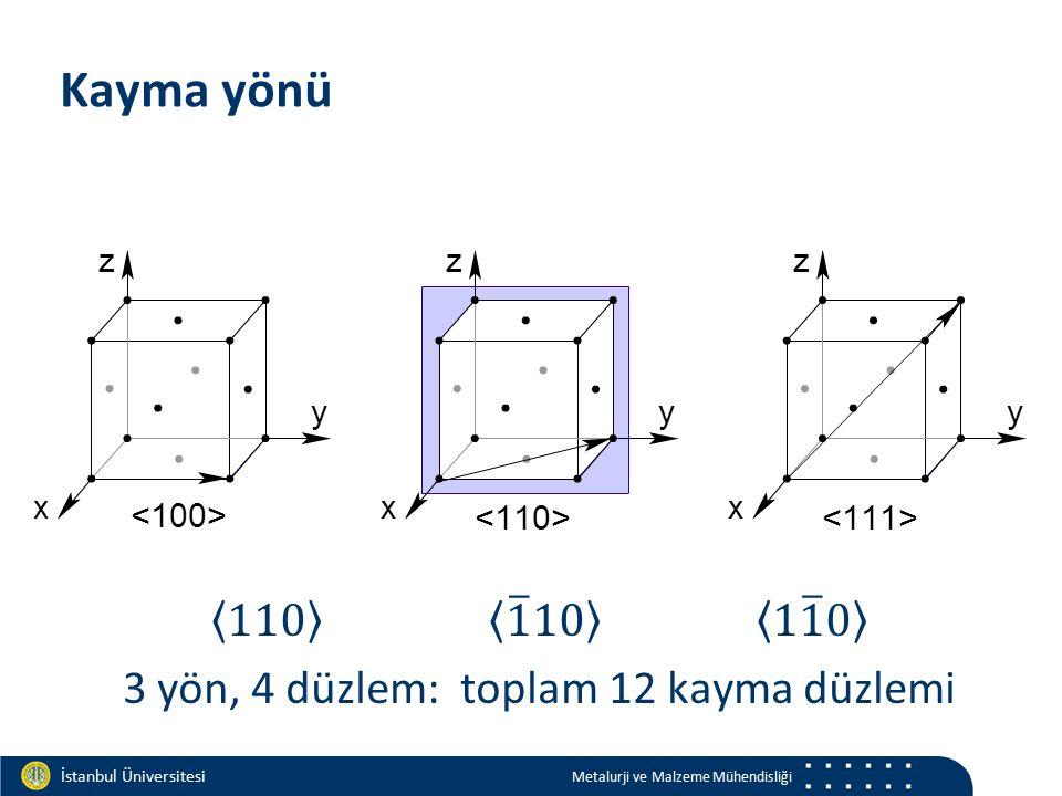 Kayma yönü 110 1 10 1 1 0 3 yön, 4 düzlem: toplam 12 kayma düzlemi