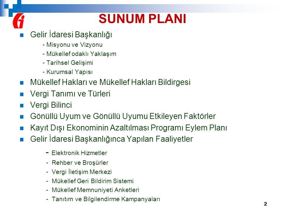 SUNUM PLANI - Elektronik Hizmetler Gelir İdaresi Başkanlığı