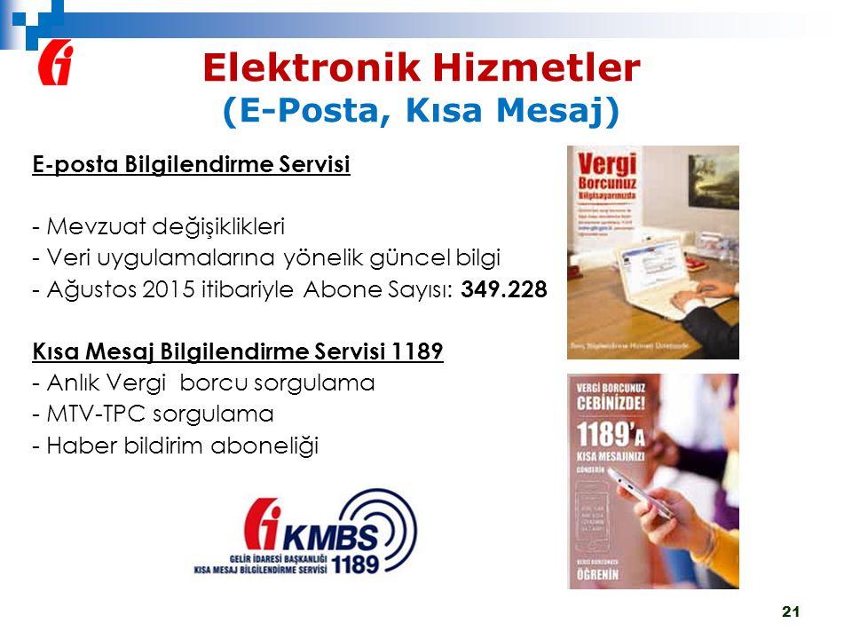 Elektronik Hizmetler (E-Posta, Kısa Mesaj)