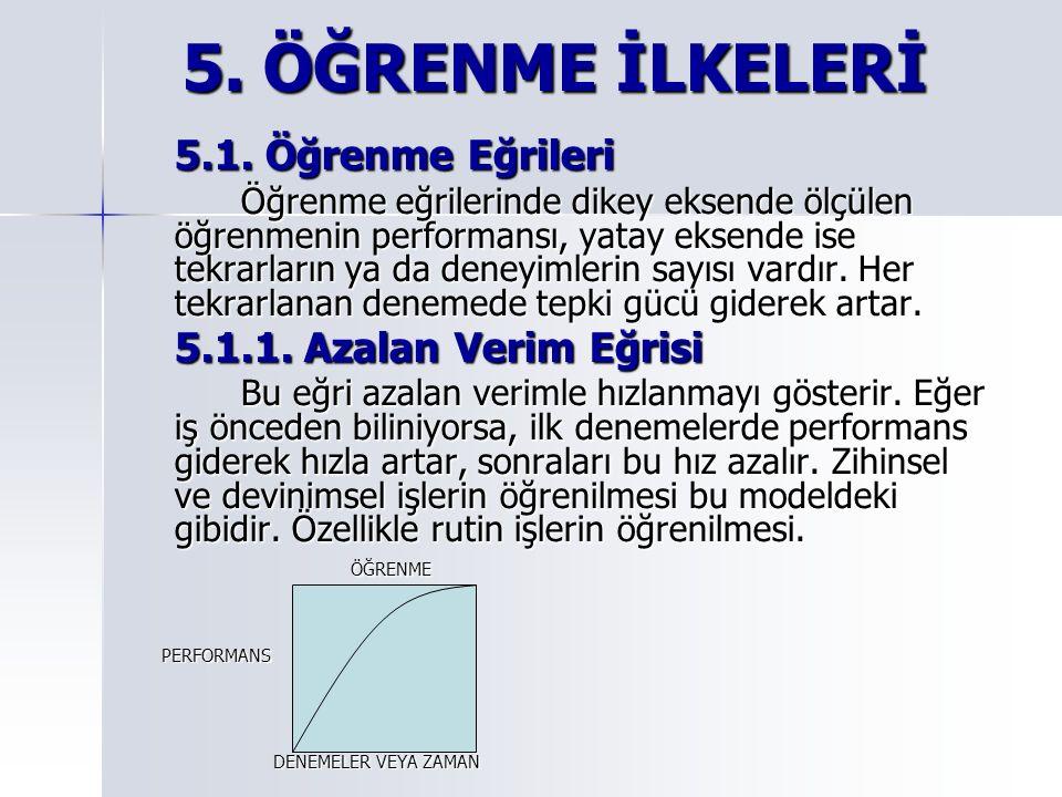 5. ÖĞRENME İLKELERİ 5.1. Öğrenme Eğrileri.