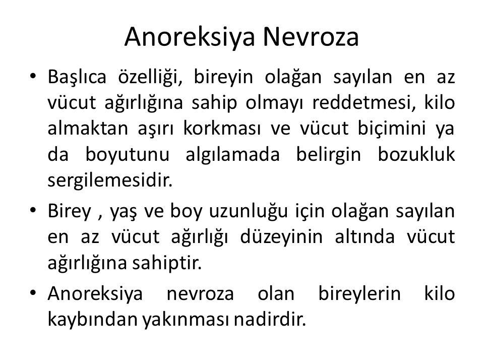 Anoreksiya Nevroza