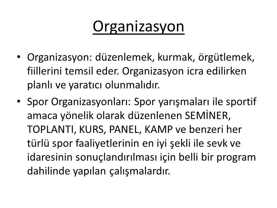 Organizasyon Organizasyon: düzenlemek, kurmak, örgütlemek, fiillerini temsil eder. Organizasyon icra edilirken planlı ve yaratıcı olunmalıdır.