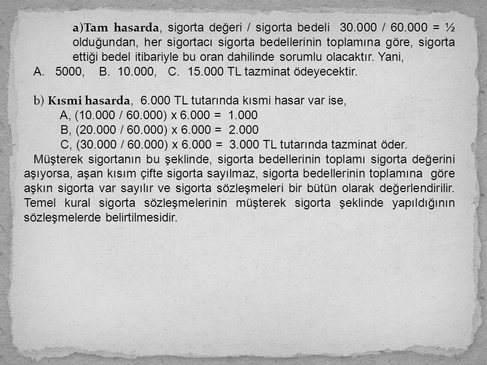 a)Tam hasarda, sigorta değeri / sigorta bedeli 30. 000 / 60