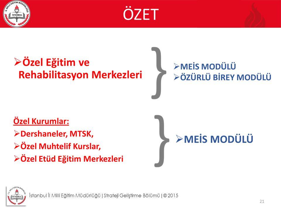 ÖZET İstanbul İl Milli Eğitim Müdürlüğü|Strateji Geliştirme Bölümü|© 2015