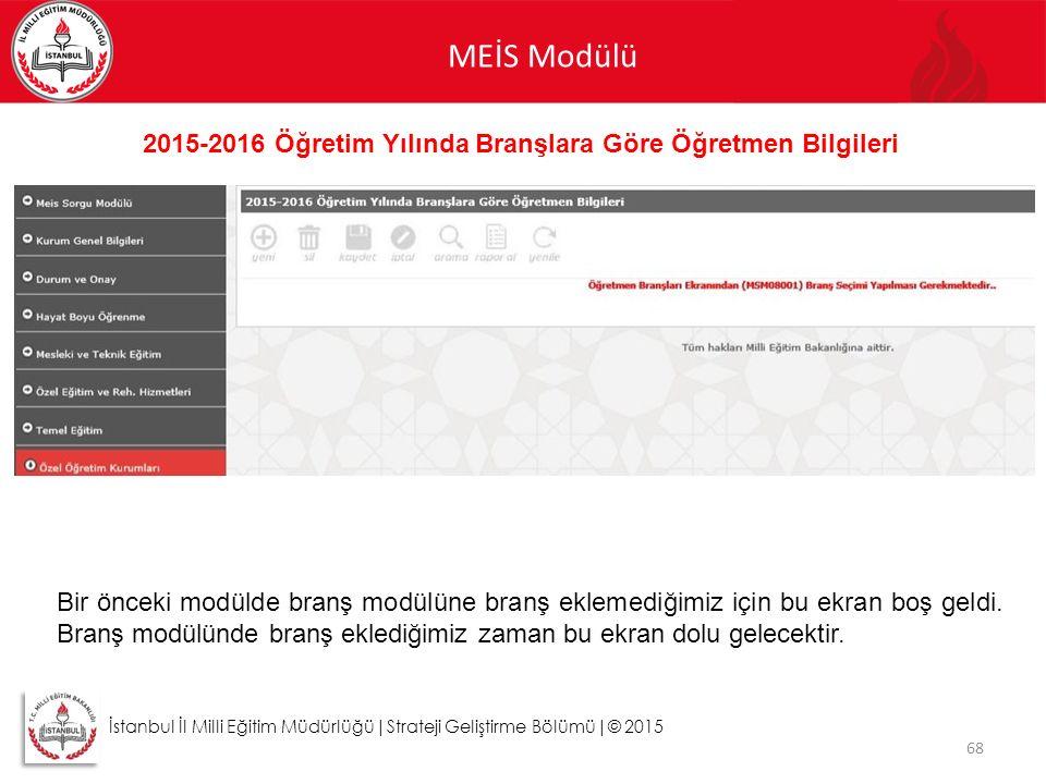 2015-2016 Öğretim Yılında Branşlara Göre Öğretmen Bilgileri