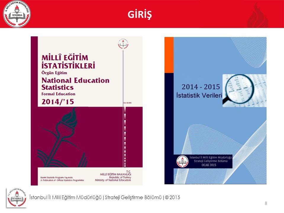 GİRİŞ İstanbul İl Milli Eğitim Müdürlüğü|Strateji Geliştirme Bölümü|© 2015