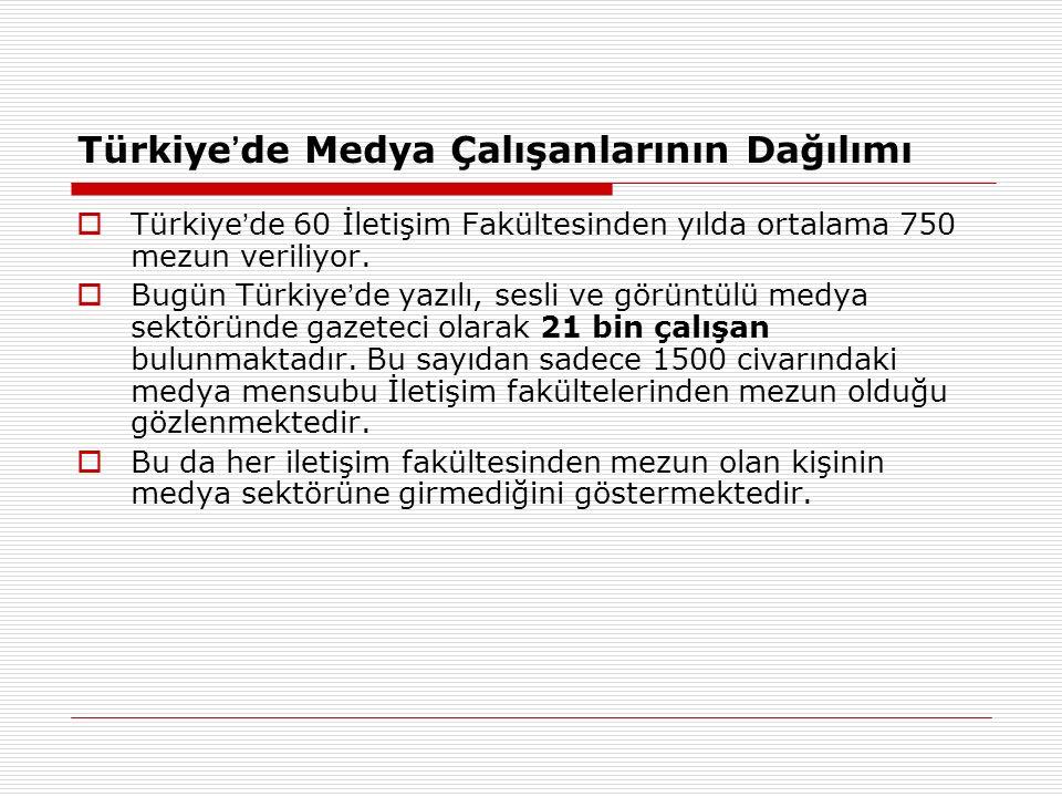 Türkiye'de Medya Çalışanlarının Dağılımı