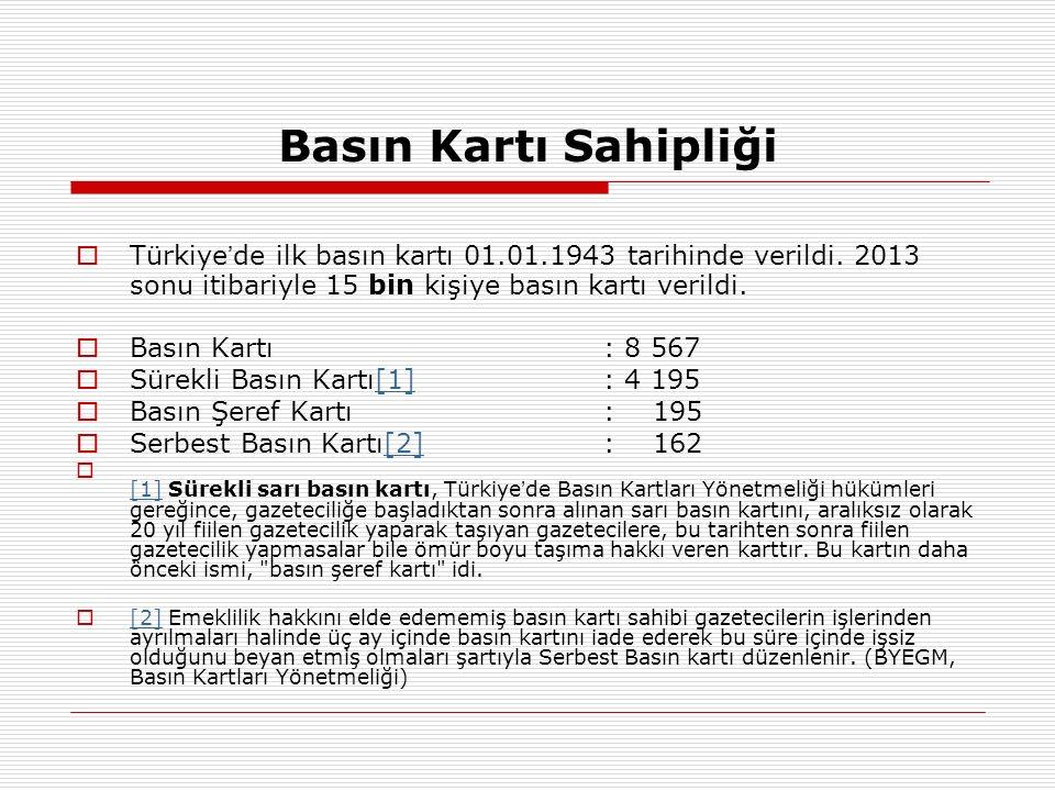 Basın Kartı Sahipliği Türkiye'de ilk basın kartı 01.01.1943 tarihinde verildi. 2013 sonu itibariyle 15 bin kişiye basın kartı verildi.