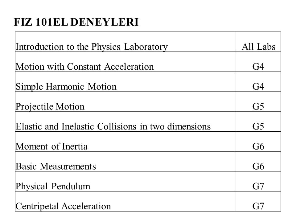 FIZ 101EL DENEYLERI Introduction to the Physics Laboratory All Labs
