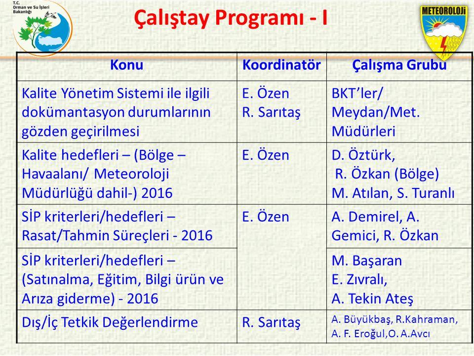 Çalıştay Programı - I Konu Koordinatör Çalışma Grubu