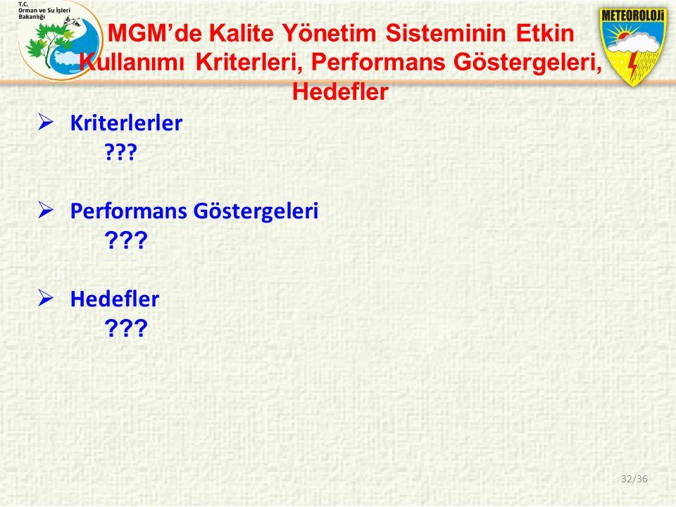 MGM'de Kalite Yönetim Sisteminin Etkin Kullanımı Kriterleri, Performans Göstergeleri, Hedefler