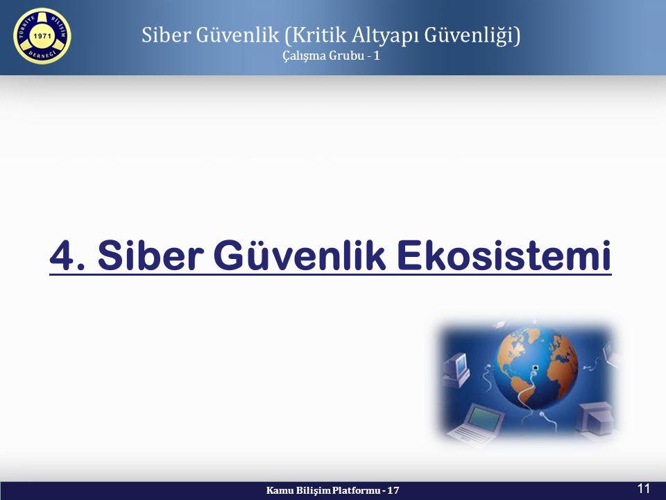 4. Siber Güvenlik Ekosistemi