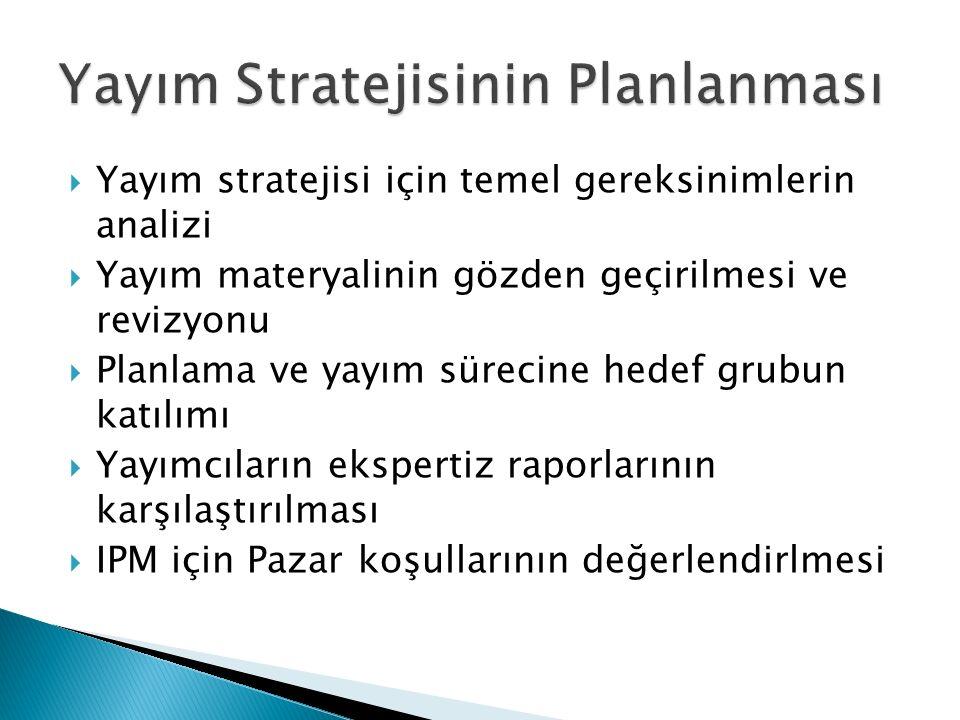 Yayım Stratejisinin Planlanması