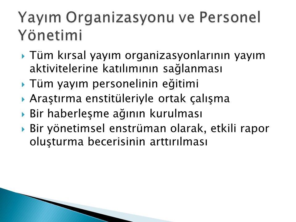 Yayım Organizasyonu ve Personel Yönetimi