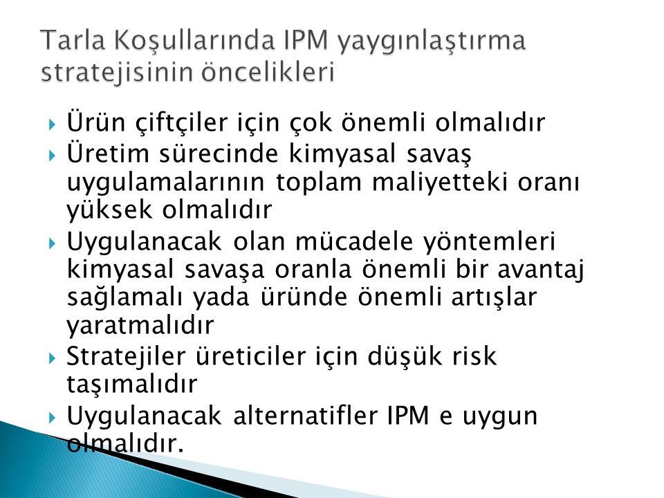 Tarla Koşullarında IPM yaygınlaştırma stratejisinin öncelikleri
