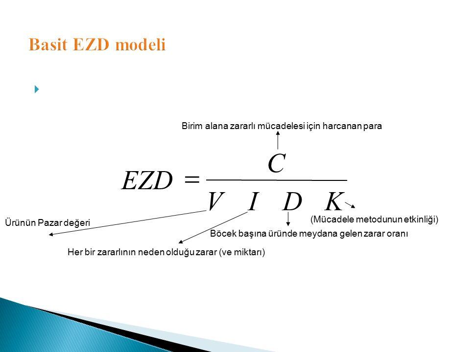 K D I V C EZD = Basit EZD modeli