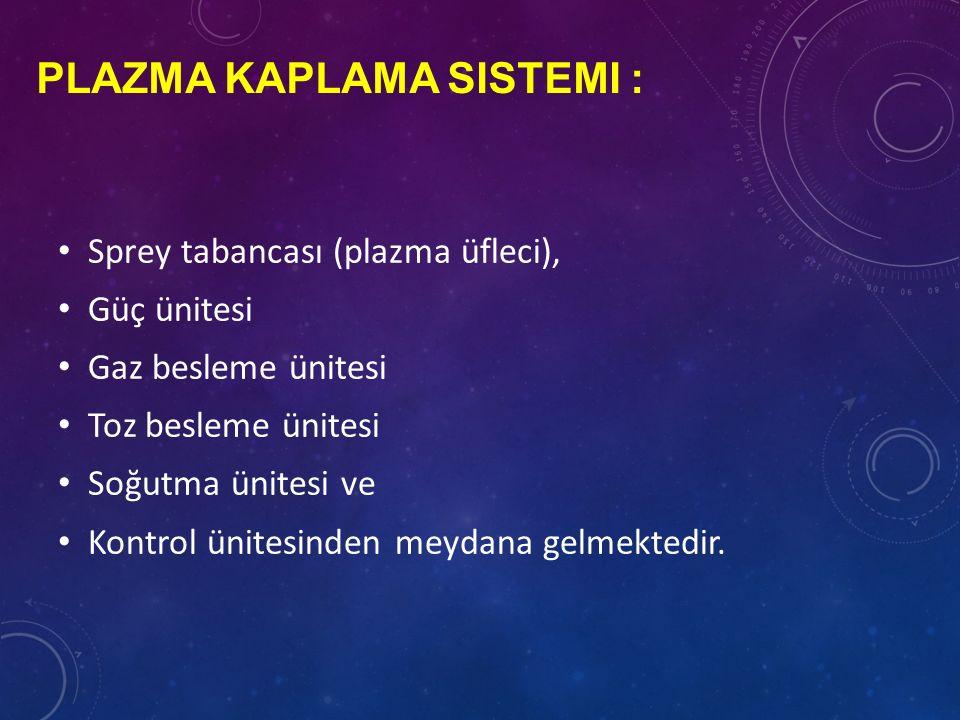Plazma kaplama sistemi :