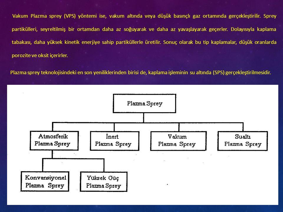 Vakum Plazma sprey (VPS) yöntemi ise, vakum altında veya düşük basınçlı gaz ortamında gerçekleştirilir. Sprey partikülleri, seyreltilmiş bir ortamdan daha az soğuyarak ve daha az yavaşlayarak geçerler. Dolayısıyla kaplama tabakası, daha yüksek kinetik enerjiye sahip partiküllerle üretilir. Sonuç olarak bu tip kaplamalar, düşük oranlarda porozite ve oksit içerirler.