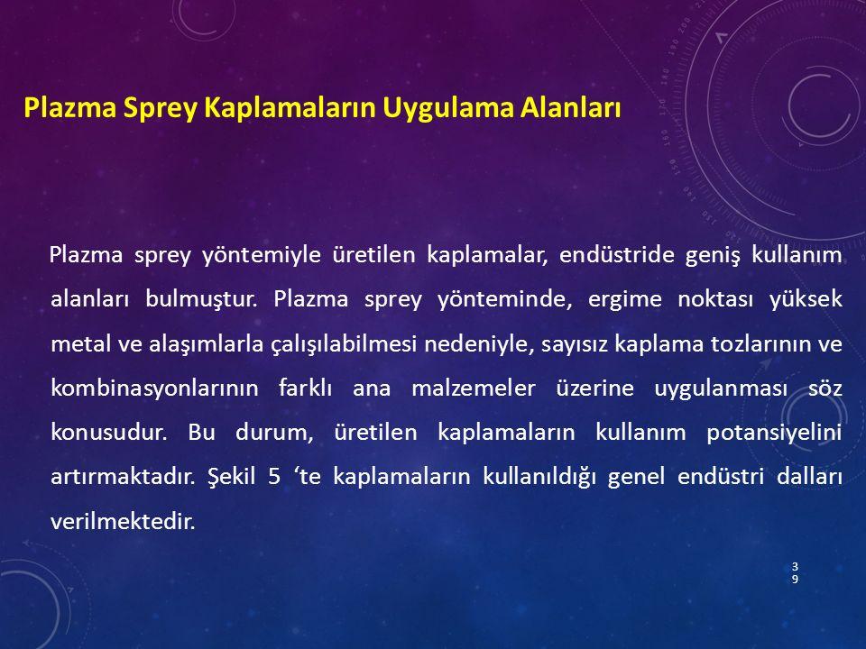 Plazma Sprey Kaplamaların Uygulama Alanları